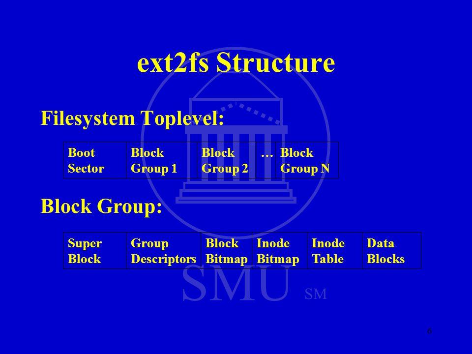 SMU SM 6 ext2fs Structure Filesystem Toplevel: Block Group N …Block Group 2 Block Group 1 Boot Sector Block Bitmap Inode Bitmap Data Blocks Inode Table Group Descriptors Super Block Block Group:
