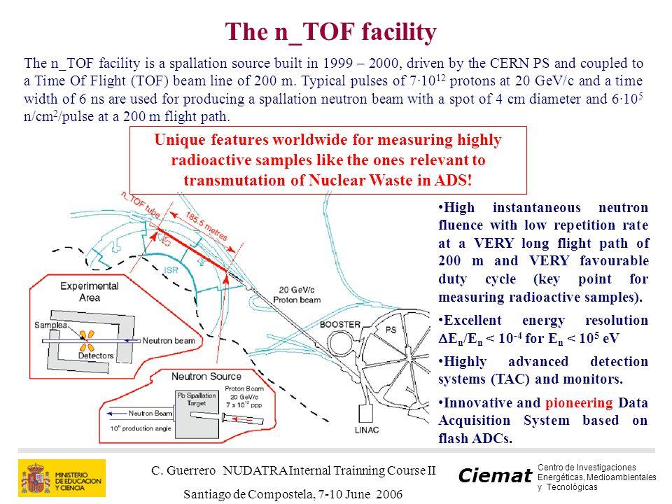 Ciemat Centro de Investigaciones Energéticas, Medioambientales y Tecnológicas C.