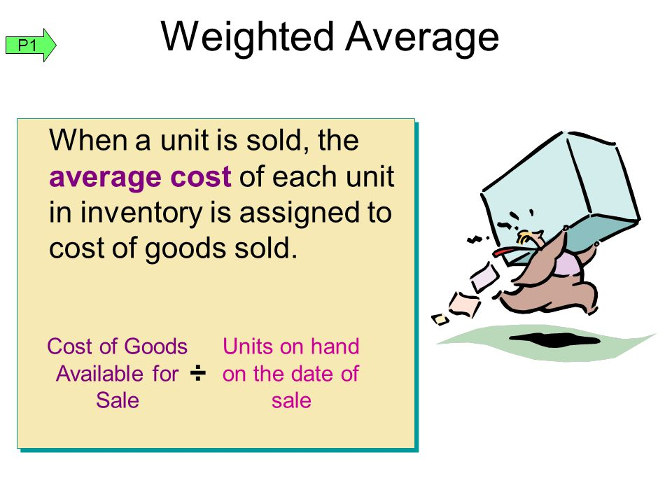 Weighted Average When a unit is sold, the average cost of each unit in inventory is assigned to cost of goods sold. Cost of Goods Available for Sale U