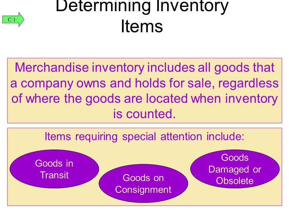 Determining Inventory Items Merchandise inventory includes all goods that a company owns and holds for sale, regardless of where the goods are located