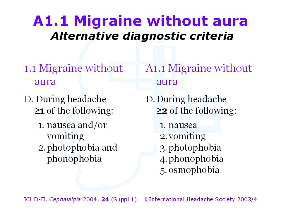 A1.1 Migraine without aura Alternative diagnostic criteria