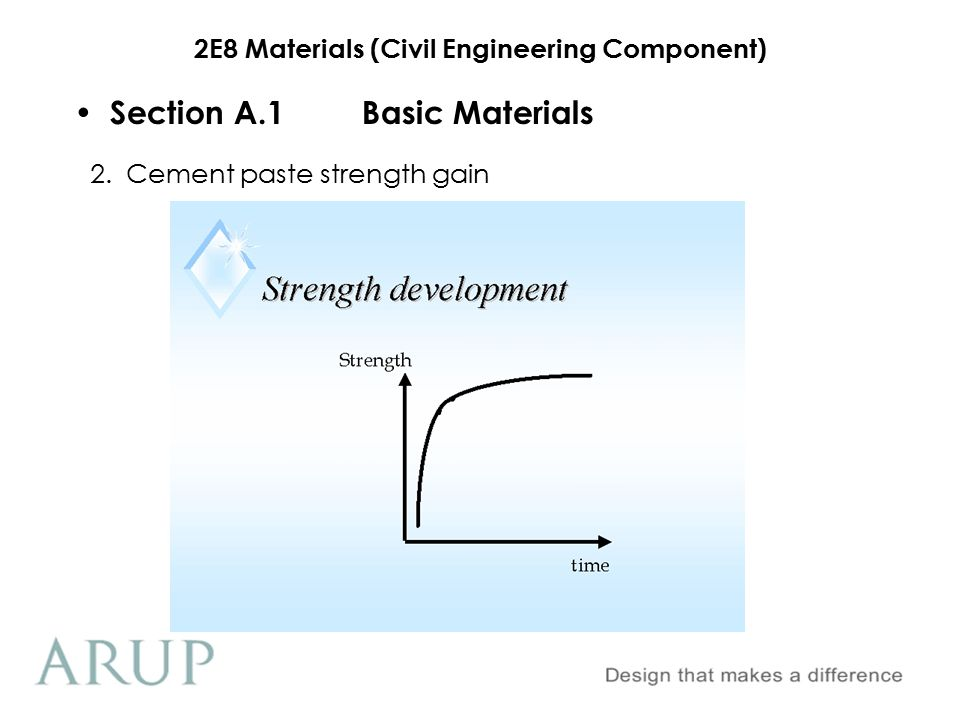 2E8 Materials (Civil Engineering Component) Section A.1Basic Materials Gravels, crushed rock and sands that are mixed with cement and water to produce concrete.