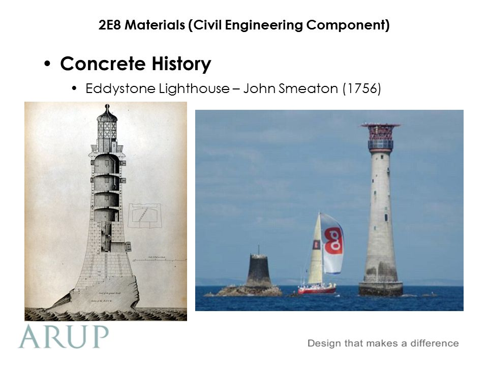 2E8 Materials (Civil Engineering Component) Joseph Aspdin Patent (1824) Concrete History