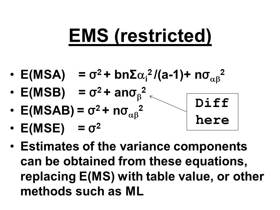 EMS (restricted) E(MSA) = σ 2 + bnΣ  i 2 /(a-1)+ n σ  2 E(MSB) = σ 2 + an σ  2 E(MSAB) = σ 2 + n σ  2 E(MSE) = σ 2 Estimates of the variance components can be obtained from these equations, replacing E(MS) with table value, or other methods such as ML Diff here