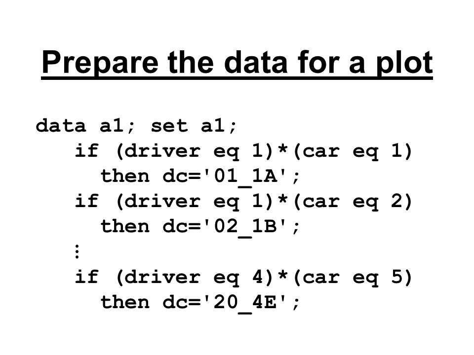 Prepare the data for a plot data a1; set a1; if (driver eq 1)*(car eq 1) then dc= 01_1A ; if (driver eq 1)*(car eq 2) then dc= 02_1B ; ⋮ if (driver eq 4)*(car eq 5) then dc= 20_4E ;