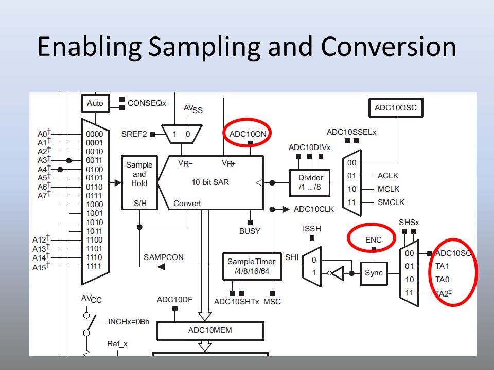 18 Sample Code 2 for ADC10 #include msp430g2231.h void main(void) { WDTCTL = WDTPW + WDTHOLD; // Stop WDT // TA1 trigger sample start ADC10CTL1 = SHS_1 + CONSEQ_2 + INCH_1; ADC10CTL0 = SREF_1 + ADC10SHT_2 + REFON + ADC10ON + ADC10IE; __enable_interrupt(); // Enable interrupts.