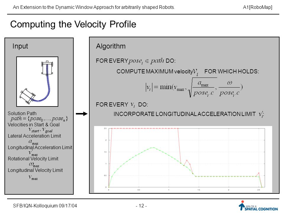 - 12 - SFB/IQN-Kolloquium 09/17/04 An Extension to the Dynamic Window Approach for arbitrarily shaped Robots.A1[RoboMap] Computing the Velocity Profil