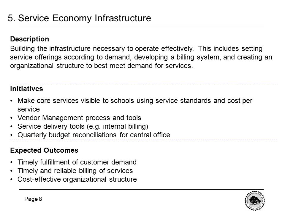 Page 8 5. Service Economy Infrastructure Description Initiatives Expected Outcomes Building the infrastructure necessary to operate effectively. This
