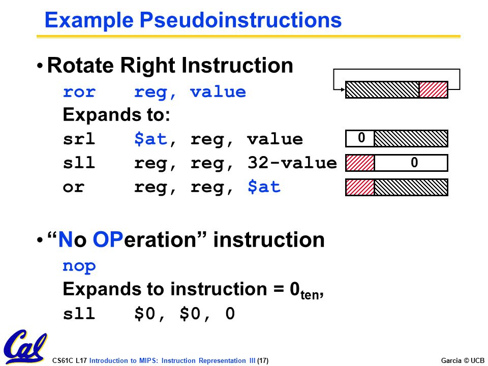 CS61C L17 Introduction to MIPS: Instruction Representation III (17) Garcia © UCB Example Pseudoinstructions Rotate Right Instruction rorreg, value Exp