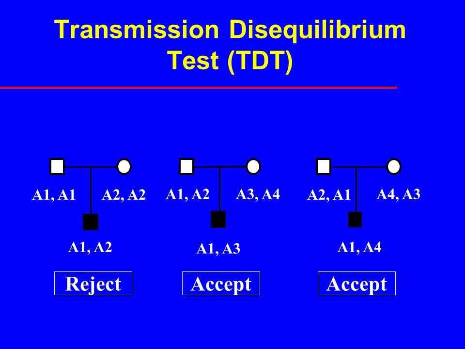 Transmission Disequilibrium Test (TDT) A1, A1 A1, A3 A1, A2A3, A4 A1, A4 A2, A1 A4, A3 A2, A2 A1, A2 AcceptRejectAccept
