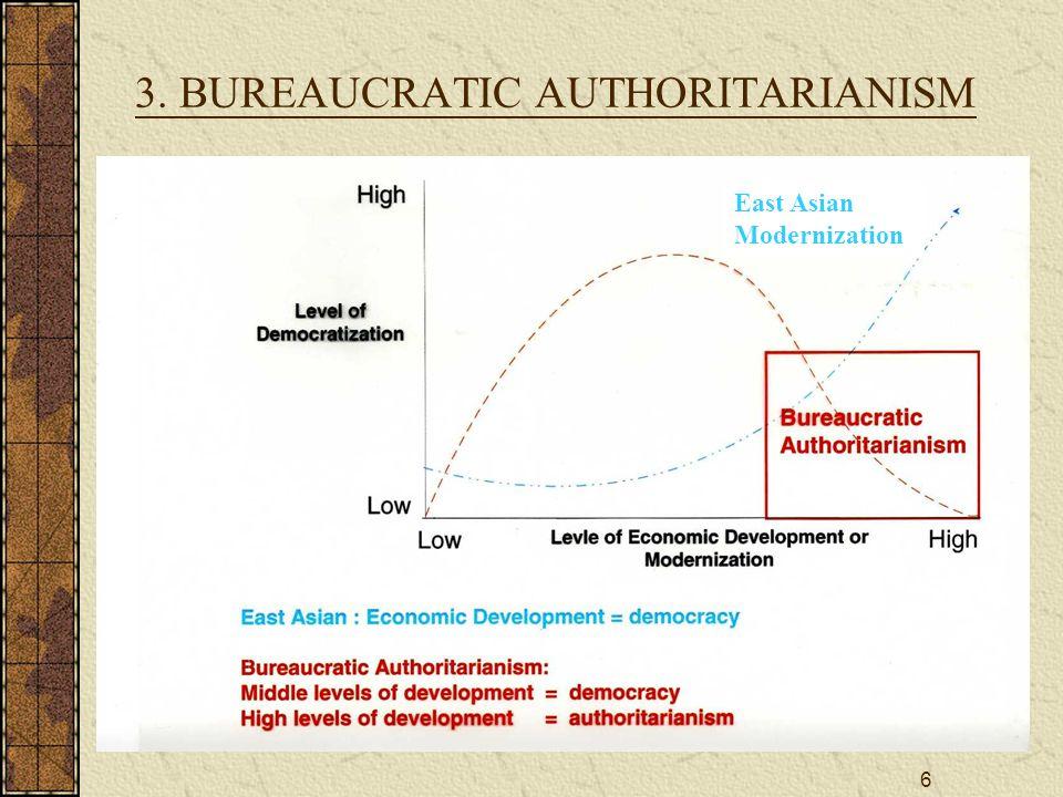 6 3. BUREAUCRATIC AUTHORITARIANISM East Asian Modernization