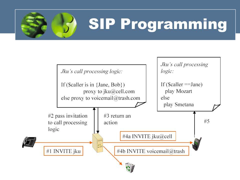 SIP Programming
