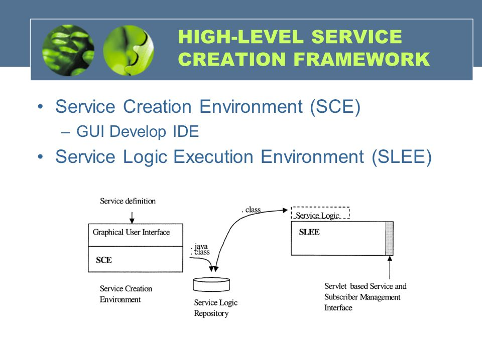 HIGH-LEVEL SERVICE CREATION FRAMEWORK Service Creation Environment (SCE) –GUI Develop IDE Service Logic Execution Environment (SLEE)