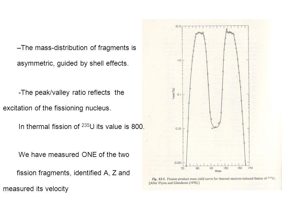 Total fission cross-sections σ / b Symmetric fission Asymmetric fission U / Pb 1.4 +- 0.2 2.2 +- 0.2 U /p 1.53+-0.2 0.105 +- 0.01