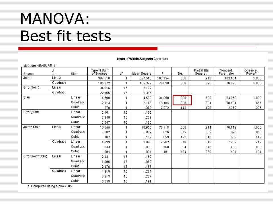 MANOVA: Best fit tests