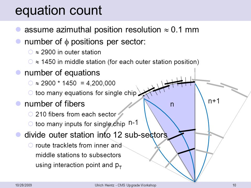n n-1 n+1 equation count assume azimuthal position resolution  0.1 mm number of  positions per sector:   2900 in outer station   1450 in middle station (for each outer station position) number of equations   2900 * 1450 = 4,200,000  too many equations for single chip number of fibers  210 fibers from each sector  too many inputs for single chip divide outer station into 12 sub-sectors  route tracklets from inner and middle stations to subsectors using interaction point and p T 10/28/2009Ulrich Heintz - CMS Upgrade Workshop10