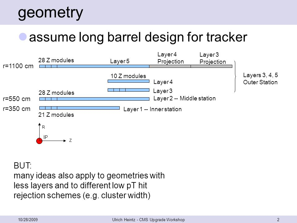 geometry assume long barrel design for tracker 10/28/2009Ulrich Heintz - CMS Upgrade Workshop2 IP Layer 1 -- Inner station Layer 2 -- Middle station Layer 3 Layer 4 Layer 5 Layer 4 Projection Layer 3 Projection 21 Z modules 28 Z modules 10 Z modules Z R Layers 3, 4, 5 Outer Station r=350 cm r=550 cm r=1100 cm BUT: many ideas also apply to geometries with less layers and to different low pT hit rejection schemes (e.g.