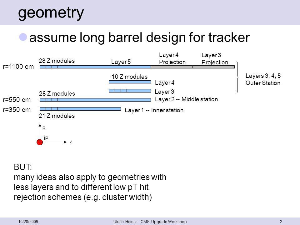 geometry assume long barrel design for tracker 10/28/2009Ulrich Heintz - CMS Upgrade Workshop2 IP Layer 1 -- Inner station Layer 2 -- Middle station L