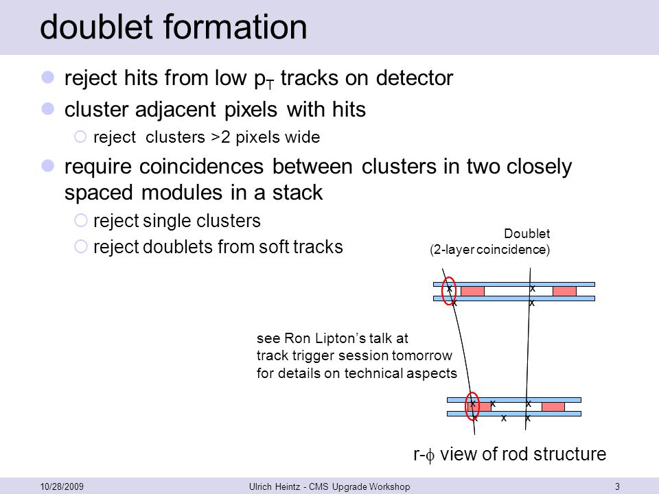 doublet formation reject hits from low p T tracks on detector cluster adjacent pixels with hits  reject clusters >2 pixels wide require coincidences between clusters in two closely spaced modules in a stack  reject single clusters  reject doublets from soft tracks 10/28/2009Ulrich Heintz - CMS Upgrade Workshop3 Doublet (2-layer coincidence) x x x x x x x x x x x x x x x x x x x x r-  view of rod structure see Ron Lipton's talk at track trigger session tomorrow for details on technical aspects