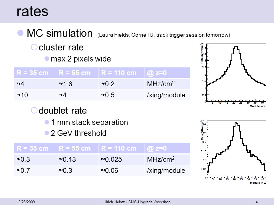 rates MC simulation (Laura Fields, Cornell U, track trigger session tomorrow)  cluster rate max 2 pixels wide  doublet rate 1 mm stack separation 2 GeV threshold 10/28/2009Ulrich Heintz - CMS Upgrade Workshop4 R = 35 cmR = 55 cmR = 110 cm@ z=0 44  1.6  0.2 MHz/cm 2  10 44  0.5 /xing/module R = 35 cmR = 55 cmR = 110 cm@ z=0  0.3  0.13  0.025 MHz/cm 2  0.7  0.3  0.06 /xing/module