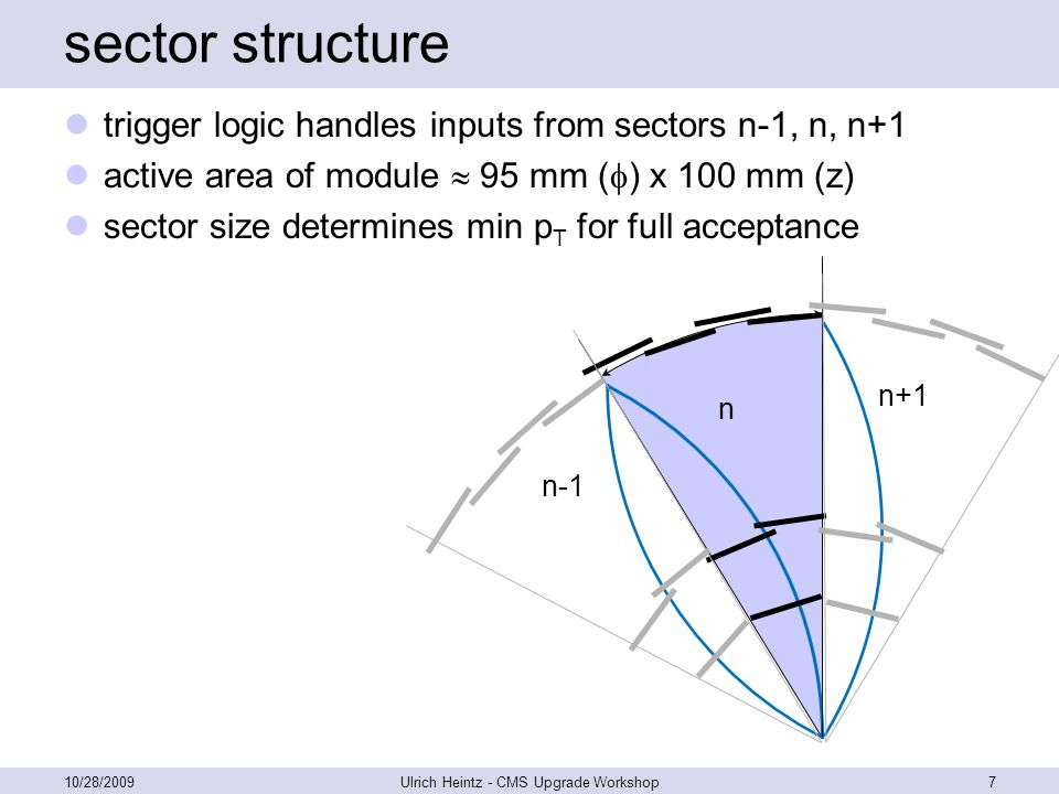 sector structure trigger logic handles inputs from sectors n-1, n, n+1 active area of module  95 mm (  ) x 100 mm (z) sector size determines min p T for full acceptance 10/28/2009Ulrich Heintz - CMS Upgrade Workshop7 n n-1 n+1