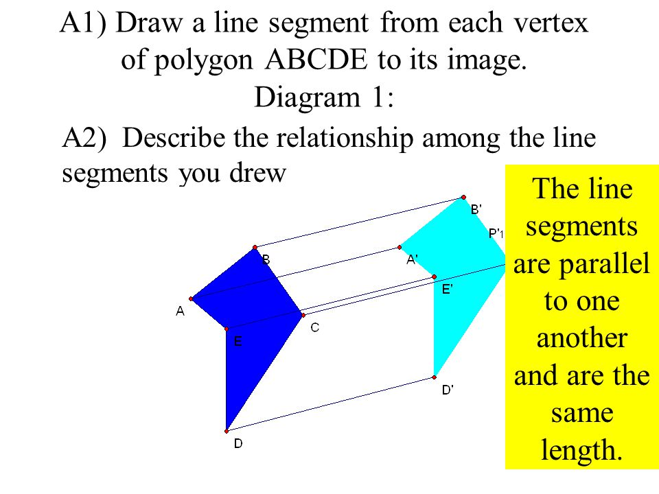 A1) Draw a line segment from each vertex of polygon ABCDE to its image. Diagram 1: A2) Describe the relationship among the line segments you drew The