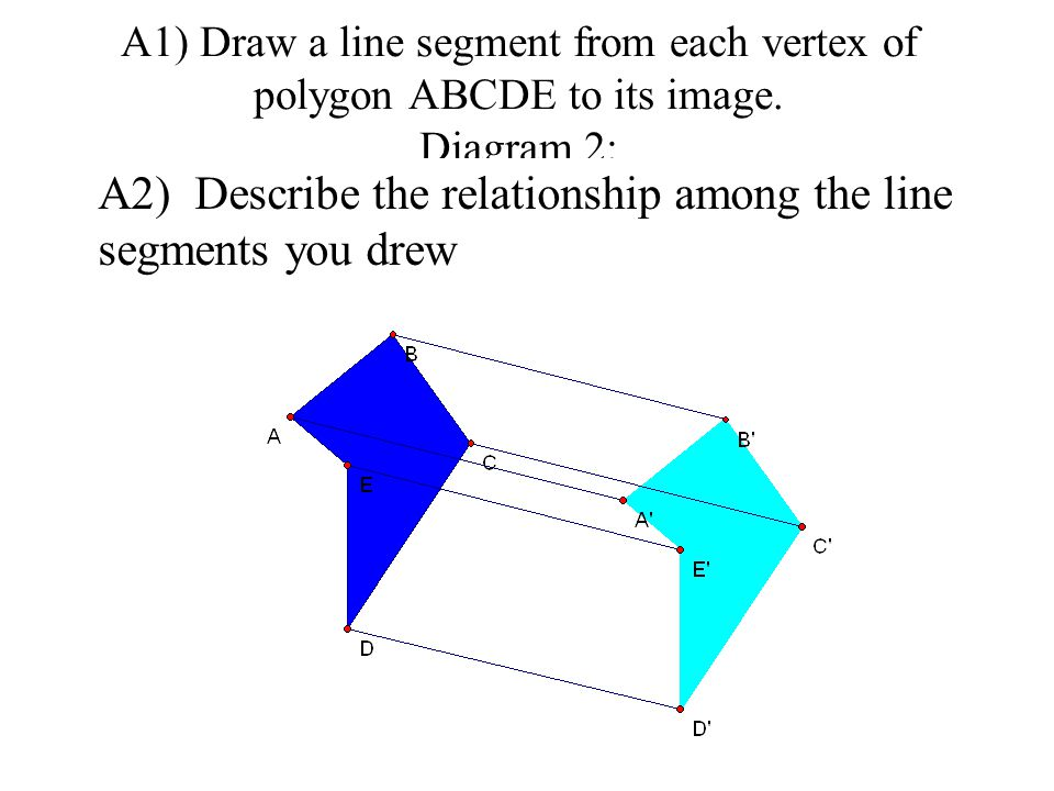 A1) Draw a line segment from each vertex of polygon ABCDE to its image. Diagram 2: A2) Describe the relationship among the line segments you drew