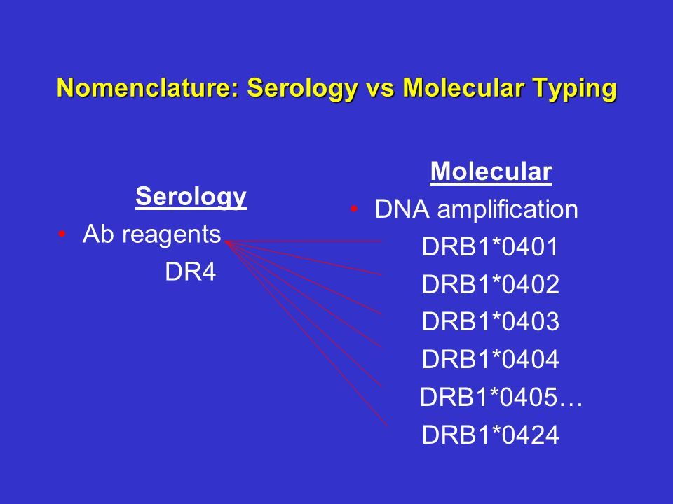 Nomenclature: Serology vs Molecular Typing Serology Ab reagents DR4 Molecular DNA amplification DRB1*0401 DRB1*0402 DRB1*0403 DRB1*0404 DRB1*0405… DRB1*0424