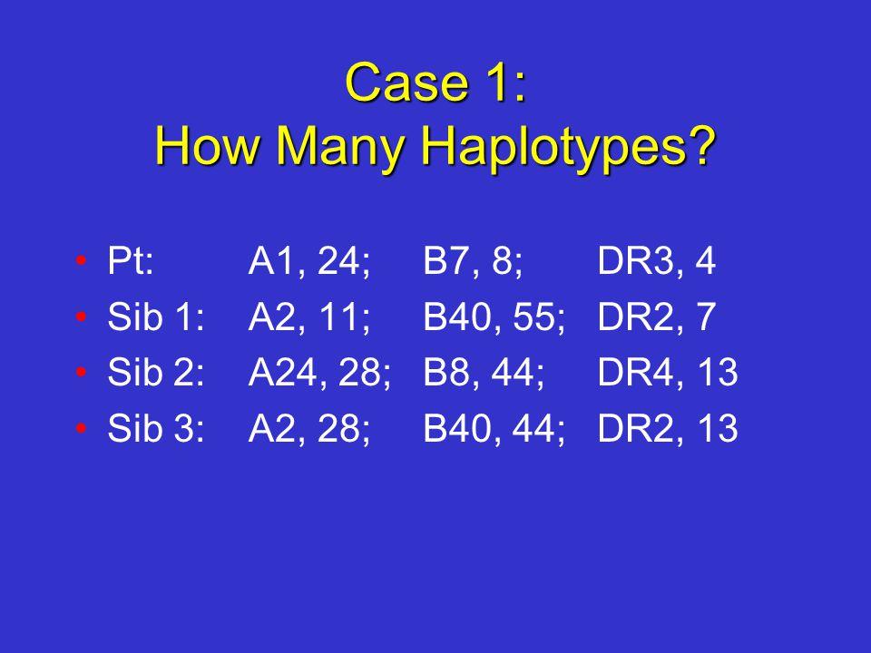 Case 1: How Many Haplotypes.