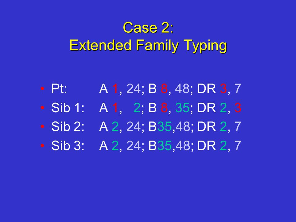 Case 2: Extended Family Typing Pt: A 1, 24; B 8, 48; DR 3, 7 Sib 1: A 1, 2; B 8, 35; DR 2, 3 Sib 2: A 2, 24; B35,48; DR 2, 7 Sib 3: A 2, 24; B35,48; DR 2, 7