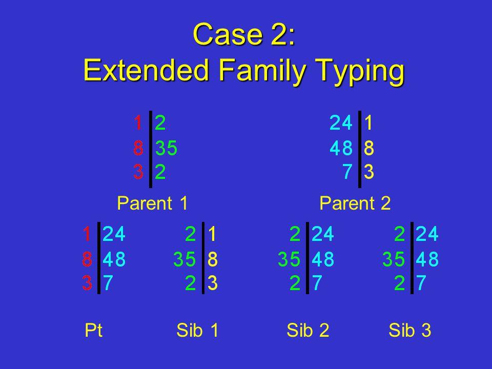 Case 2: Extended Family Typing Pt Sib 1 Sib 2 Sib 3 Parent 1 Parent 2