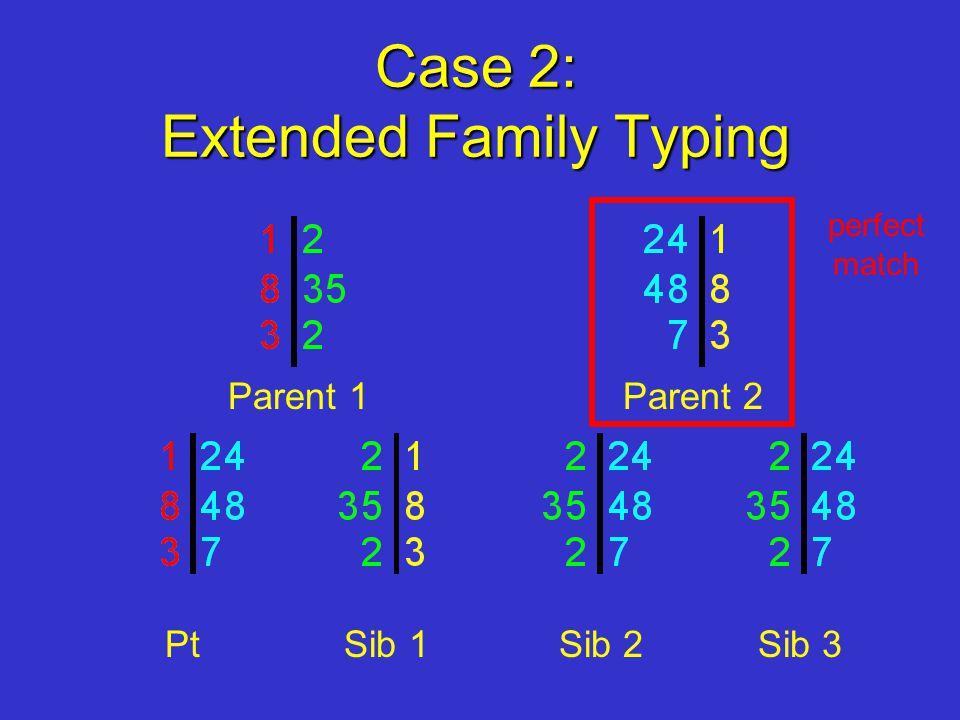 Case 2: Extended Family Typing Pt Sib 1 Sib 2 Sib 3 Parent 1 Parent 2 perfect match