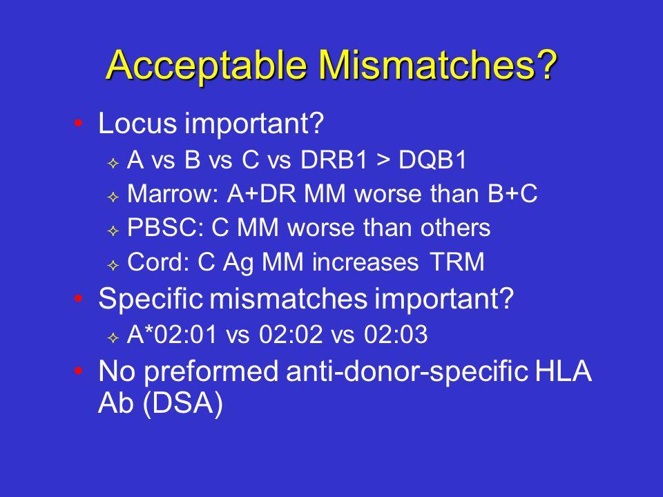 Acceptable Mismatches.Locus important.