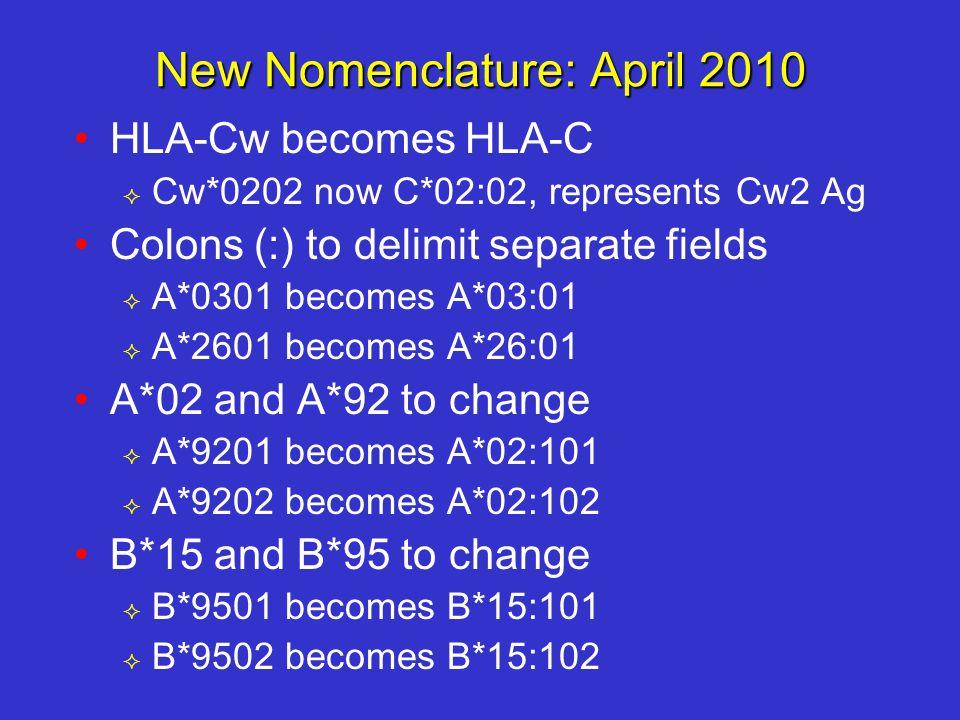 New Nomenclature: April 2010 HLA-Cw becomes HLA-C  Cw*0202 now C*02:02, represents Cw2 Ag Colons (:) to delimit separate fields  A*0301 becomes A*03:01  A*2601 becomes A*26:01 A*02 and A*92 to change  A*9201 becomes A*02:101  A*9202 becomes A*02:102 B*15 and B*95 to change  B*9501 becomes B*15:101  B*9502 becomes B*15:102