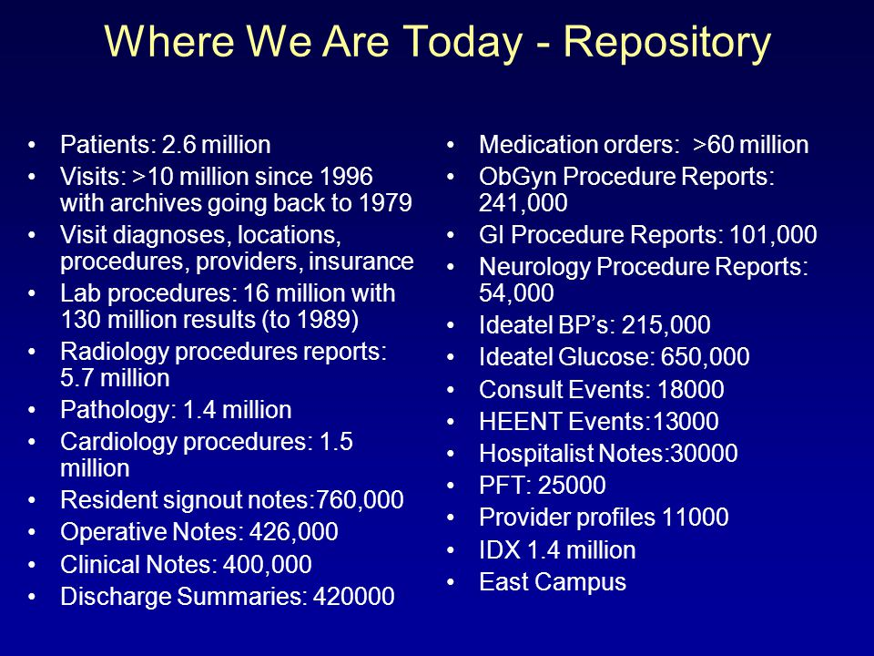 Where We Are Today - Repository Patients: 2.6 million Visits: >10 million since 1996 with archives going back to 1979 Visit diagnoses, locations, proc