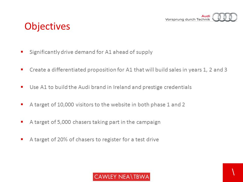 \  Significantly drive demand for A1 ahead of supply  Create a differentiated proposition for A1 that will build sales in years 1, 2 and 3  Use A1 to build the Audi brand in Ireland and prestige credentials  A target of 10,000 visitors to the website in both phase 1 and 2  A target of 5,000 chasers taking part in the campaign  A target of 20% of chasers to register for a test drive Objectives