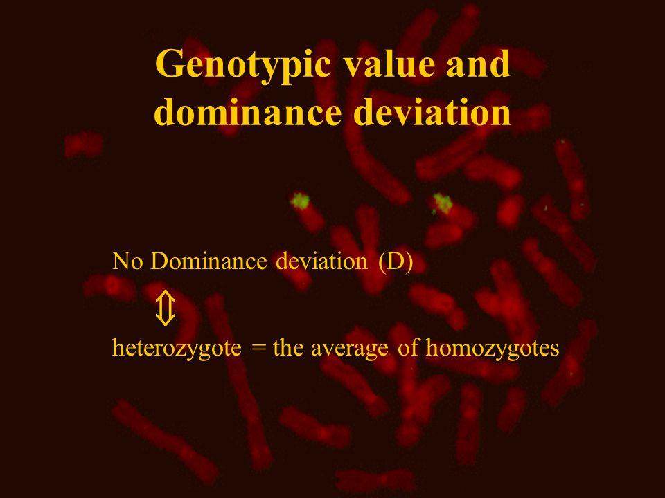 Calculation of dominance deviation Genotype G = A + D TT -22 = -44 + 22 Tt -22 = 22 + (-44) tt 178 = 88 + 90