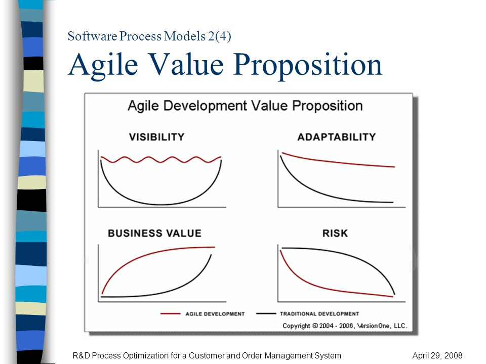 Software Process Models 3(4) Scrum R&D Process Optimization for a Customer and Order Management SystemApril 29, 2008 Source: [Abr02]