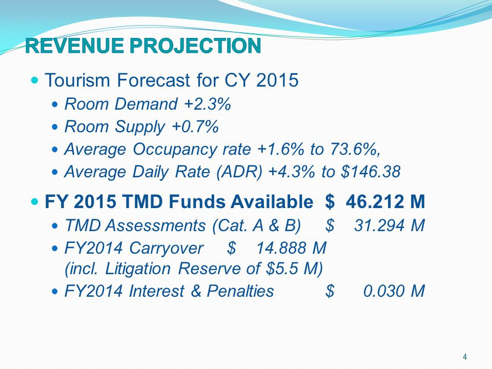 Tourism Forecast for CY 2015 Room Demand +2.3% Room Supply +0.7% Average Occupancy rate +1.6% to 73.6%, Average Daily Rate (ADR) +4.3% to $146.38 FY 2015 TMD Funds Available$ 46.212 M TMD Assessments (Cat.