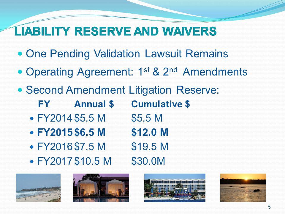 One Pending Validation Lawsuit Remains Operating Agreement: 1 st & 2 nd Amendments Second Amendment Litigation Reserve: FYAnnual $Cumulative $ FY2014$5.5 M$5.5 M FY2015$6.5 M$12.0 M FY2016$7.5 M$19.5 M FY2017$10.5 M$30.0M 5