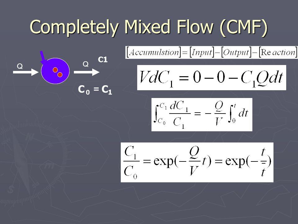 Completely Mixed Flow (CMF) Q Q C0=C1C0=C1 C1
