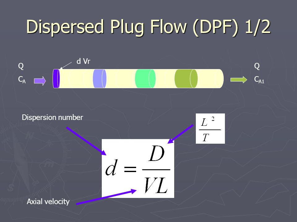 Dispersed Plug Flow (DPF) 1/2 QCAQCA Q C A1 d Vr Dispersion number Axial velocity