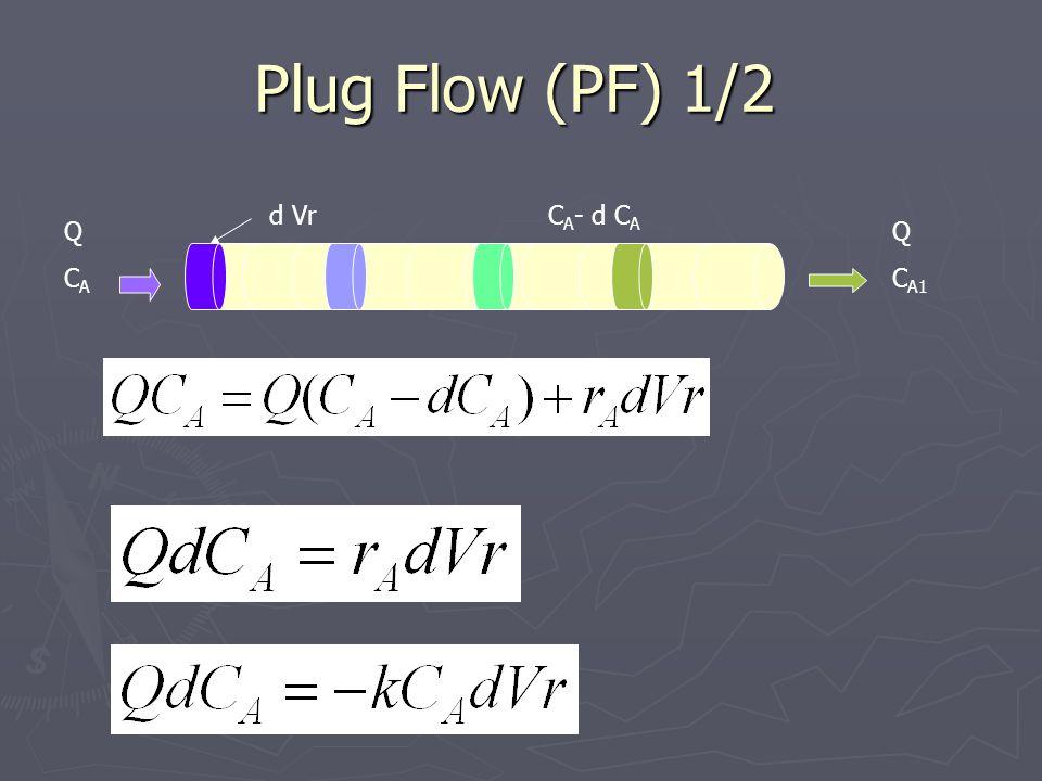 Plug Flow (PF) 1/2 QCAQCA Q C A1 C A - d C A d Vr