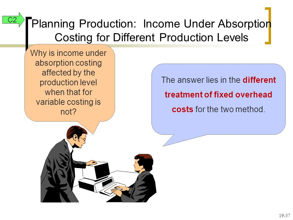 19-37 Planning Production: Income Under Absorption Costing for Different Production Levels C2 Why is income under absorption costing affected by the p