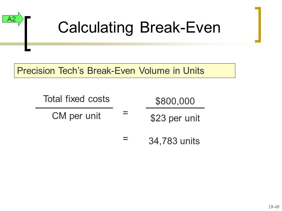 19-49 Calculating Break-Even A2 Precision Tech's Break-Even Volume in Units Total fixed costs CM per unit = $800,000 $23 per unit = 34,783 units
