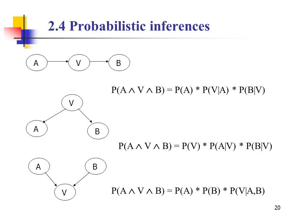 2.4 Probabilistic inferences 20 P(A  V  B) = P(A) * P(V|A) * P(B|V) VABBVAAVB P(A  V  B) = P(V) * P(A|V) * P(B|V) P(A  V  B) = P(A) * P(B) * P(V|A,B)