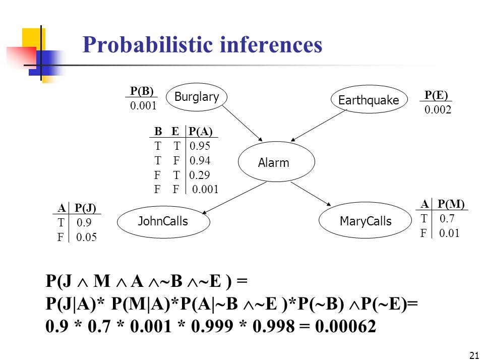 Probabilistic inferences 21 Earthquake Alarm JohnCallsMaryCalls Burglary P(B) 0.001 P(E) 0.002 B E P(A) T T 0.95 T F 0.94 F T 0.29 F F 0.001 A P(J) T 0.9 F 0.05 A P(M) T 0.7 F 0.01 P(J  M  A  B  E ) = P(J|A)* P(M|A)*P(A|  B  E )*P(  B)  P(  E)= 0.9 * 0.7 * 0.001 * 0.999 * 0.998 = 0.00062