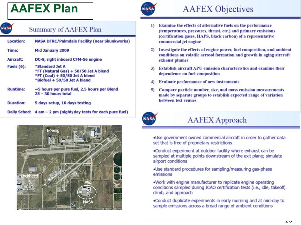 23 AAFEX Plan