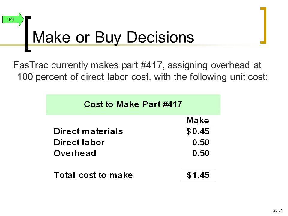 FasTrac currently makes part #417, assigning overhead at 100 percent of direct labor cost, with the following unit cost: Make or Buy Decisions P1 23-2