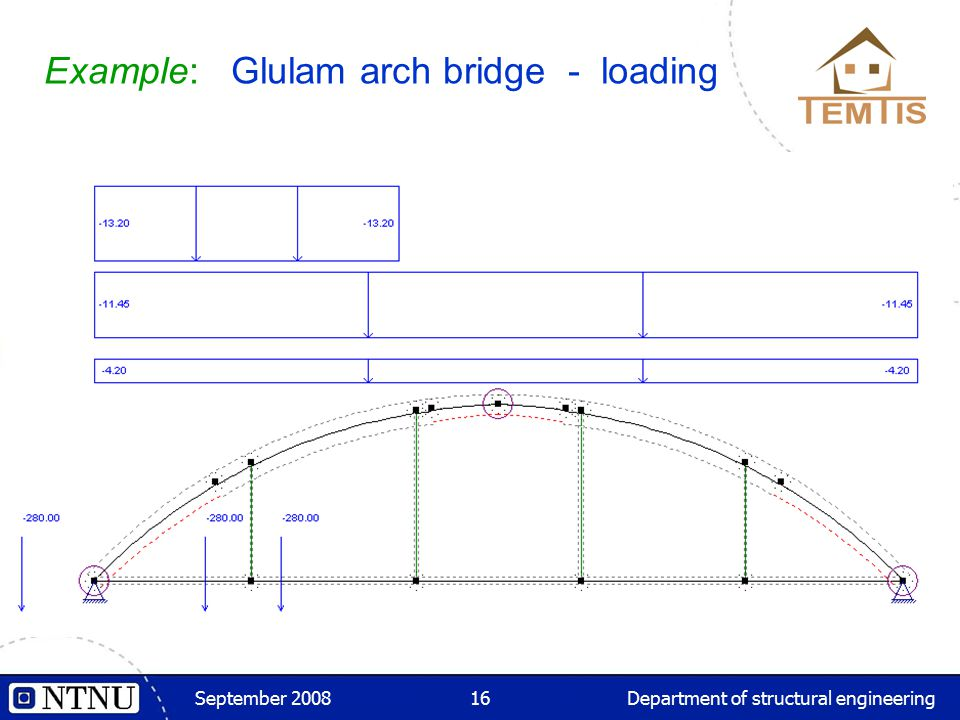 September 2008Department of structural engineering16 Example: Glulam arch bridge - loading